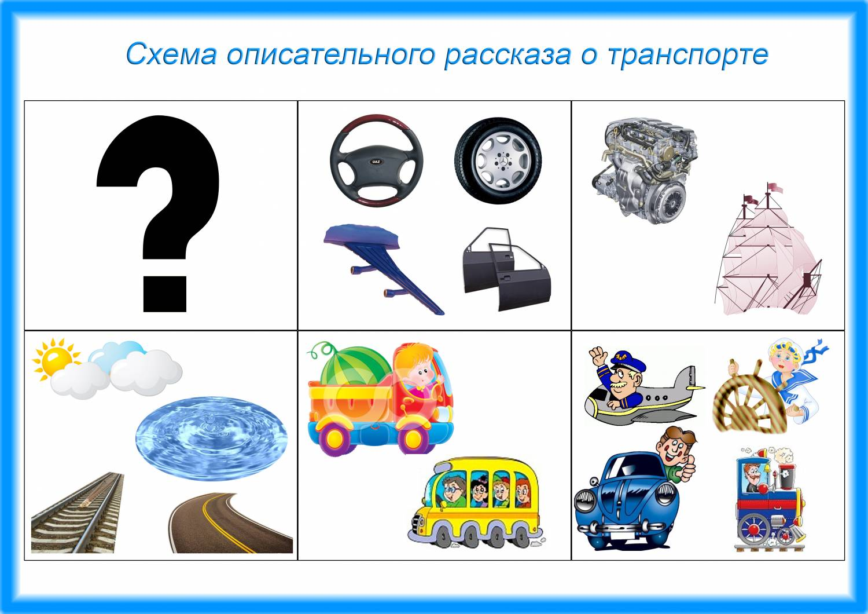 Схемы для рассказывания в детском саду схемы